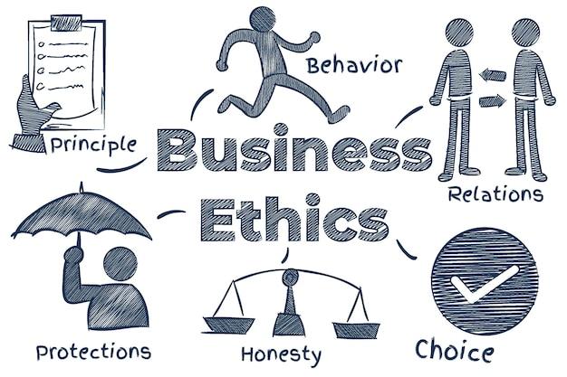 Hand-drawn business ethics illustration