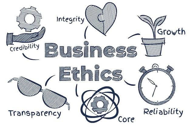 手描きのビジネス倫理のイラスト