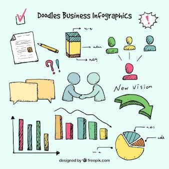 手描きビジネスインフォグラフィック要素