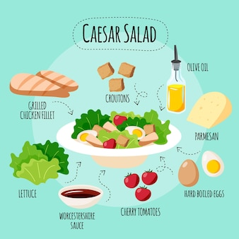 Hand drawn caesar salad recipe