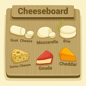 名前と手描きのチーズボードのイラスト