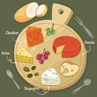 Illustrazione disegnata a mano del vassoio dei formaggi