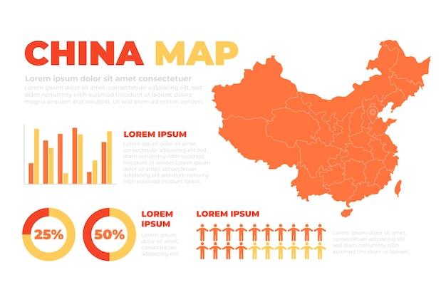 Mappa di cina disegnata a mano infografica