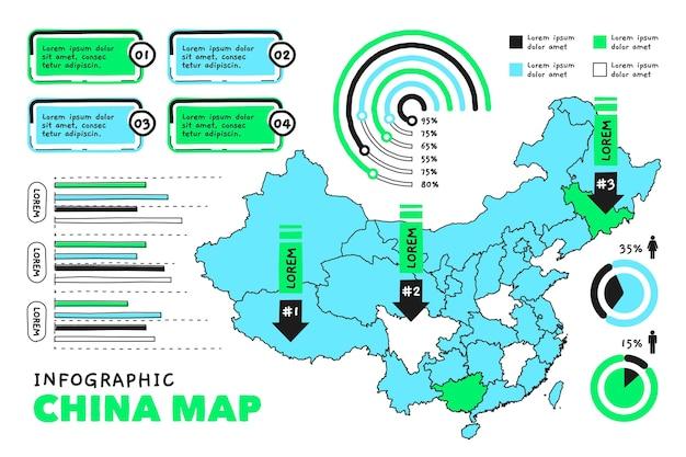 Hand drawn china map infographic