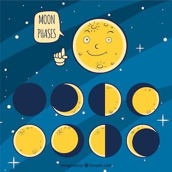 Collezione disegnata a mano di fasi lunari