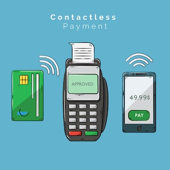 Hand drawn contactless payment elements