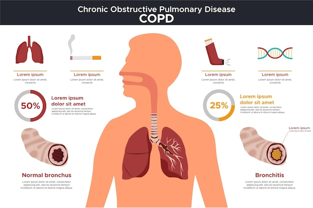 Hand drawn copd infographic