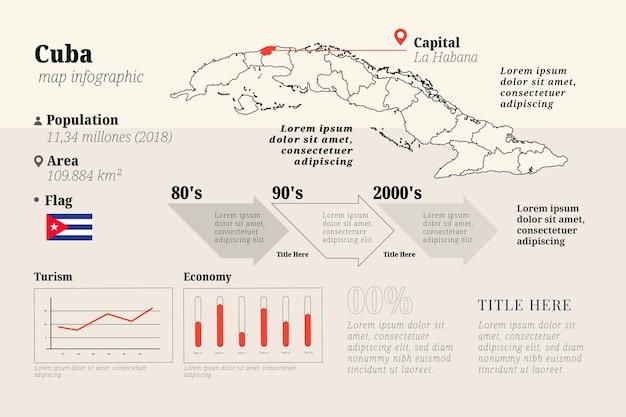 手描きのキューバの地図のインフォグラフィック