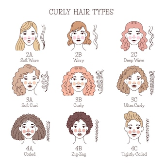 Набор рисованной вьющиеся типы волос