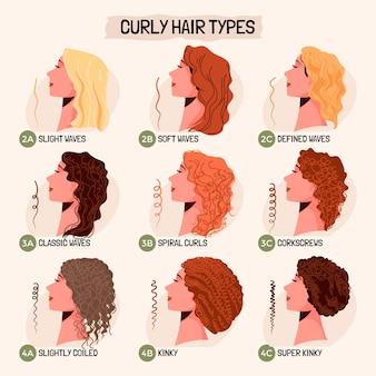 Set di tipi di capelli ricci disegnati a mano