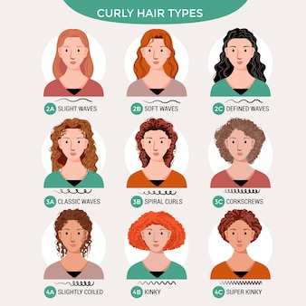 Hand drawn curly hair types set