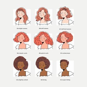 Нарисованные от руки типы вьющихся волос с женщинами