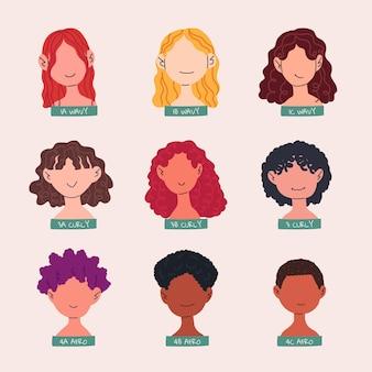 女性との手描きの巻き毛タイプ