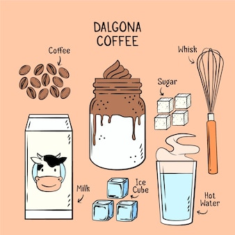 Hand drawn dalgona coffee recipe illustration