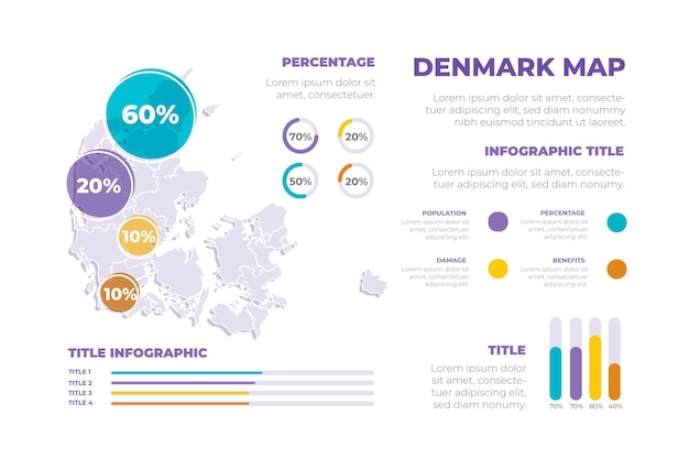 Hand drawn denmark map infographic