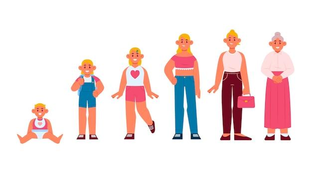 Ciclo di vita della donna di design disegnato a mano