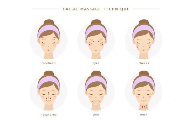 Tecnica di massaggio facciale disegnata a mano