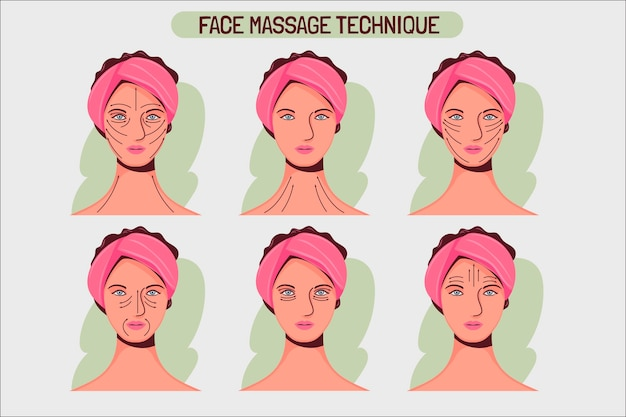 Hand drawn facial massage technique