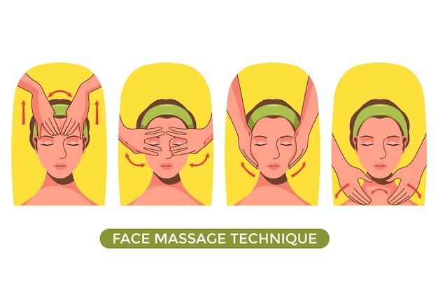 Ручной обращается техника массажа лица