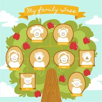 Diagramma dell'albero genealogico disegnato a mano