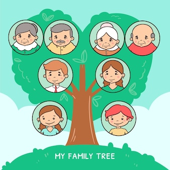 Hand drawn family tree illustrated