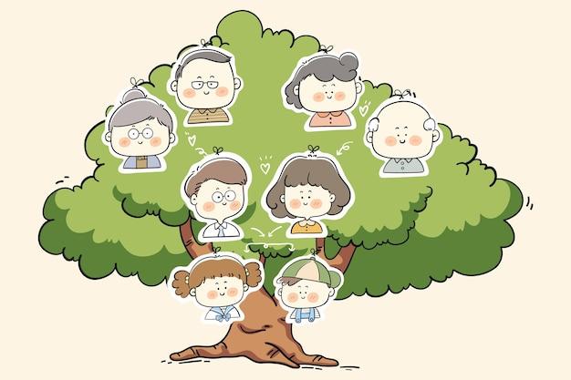 Illustrazione disegnata a mano dell'albero genealogico