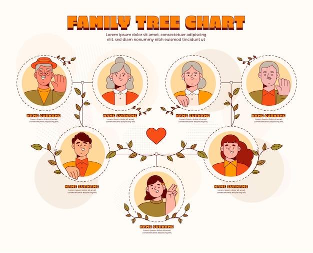 Modello di albero genealogico disegnato a mano