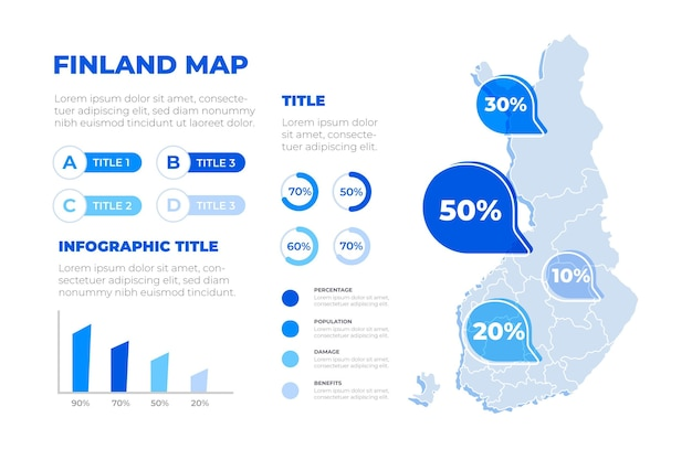 Hand drawn finland map infographic
