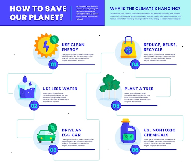 Hand drawn flat climate change infographic template