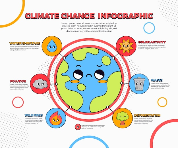手描きのフラットな気候変動のインフォグラフィック