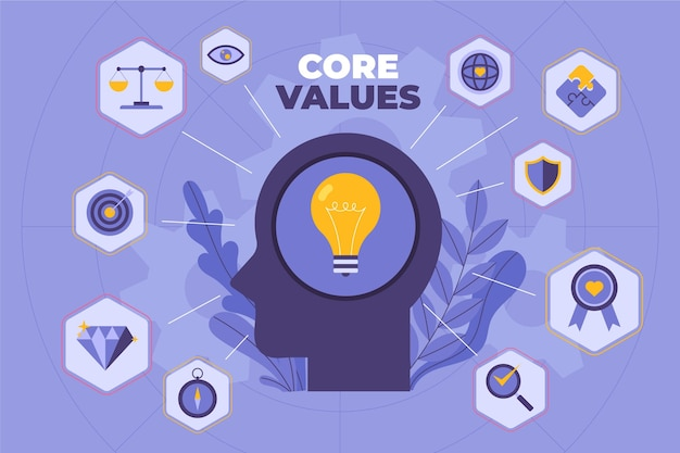 Hand drawn flat core values background