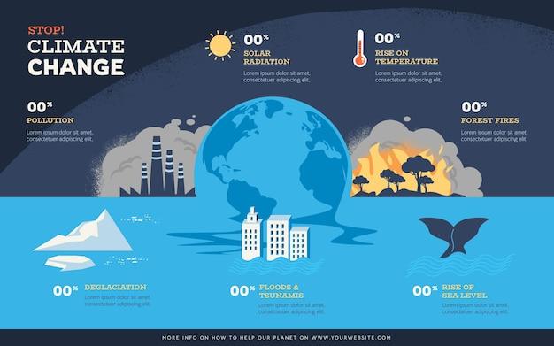 Ручной обращается плоский дизайн инфографики изменения климата