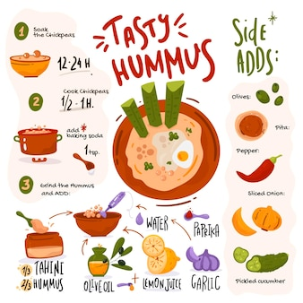 손으로 그린 평면 디자인 채식 요리법
