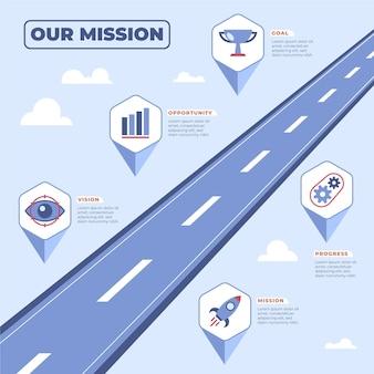 Нарисованная рукой плоская инфографика нашей миссии
