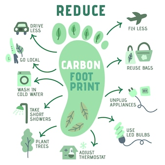 Hand-drawn footprint infographics