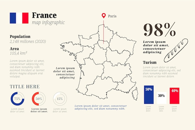 Hand drawn france map infographic