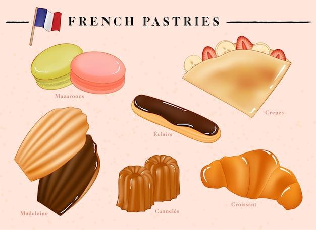 手描きのフランス菓子のイラスト