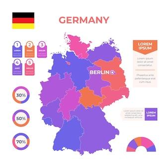 手描きドイツ地図インフォグラフィック
