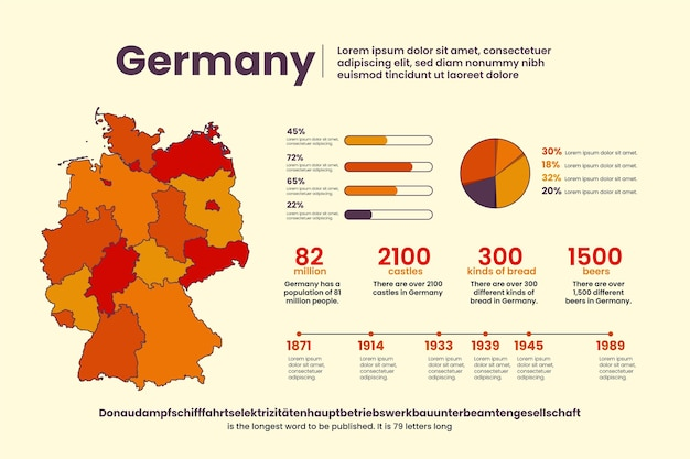 Hand drawn germany map infographic
