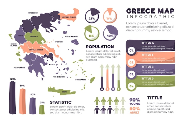 Hand drawn greece map infographic