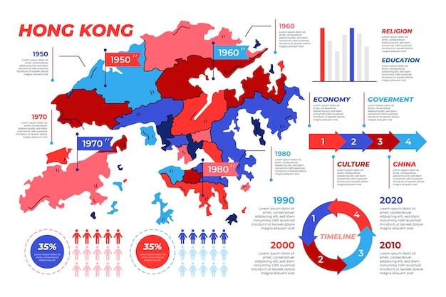 Infografica mappa di hong kong disegnata a mano