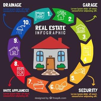 着色されたグラフィックの内部手描きの家