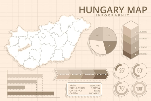 手描きのハンガリーの地図のインフォグラフィック