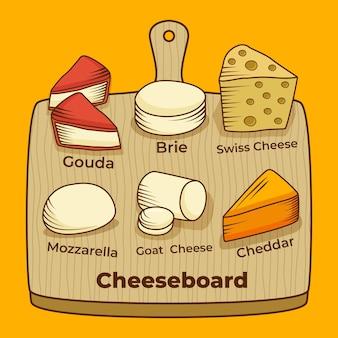 名前と手描きイラストチーズボード