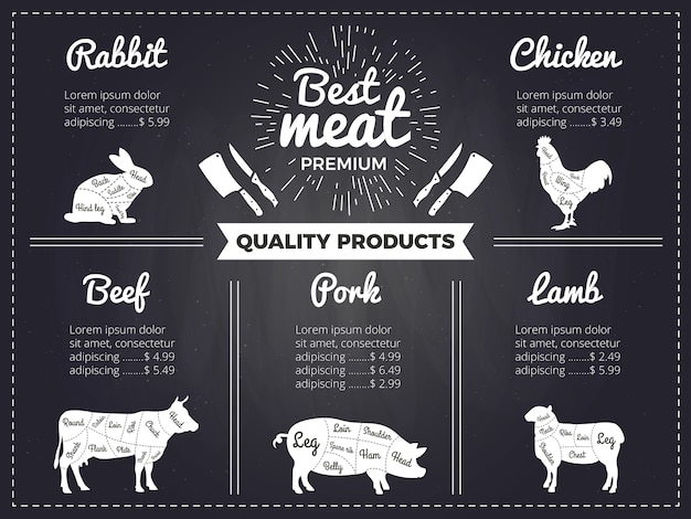 Hand drawn illustrations of domestic animals.  template of menu for butcher shop. pictures on black chalkboard. menu butchery shop, beef scheme, diagram cattle