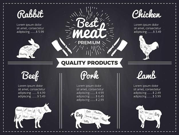 Рисованной иллюстрации домашних животных. шаблон меню для мясной лавки. рисунки на черной доске. меню мясной лавки, схема говядины, схема скота