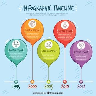 Ручная нарисованная инфографика со шкалой времени