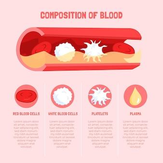 血のインフォグラフィックの手描き情報