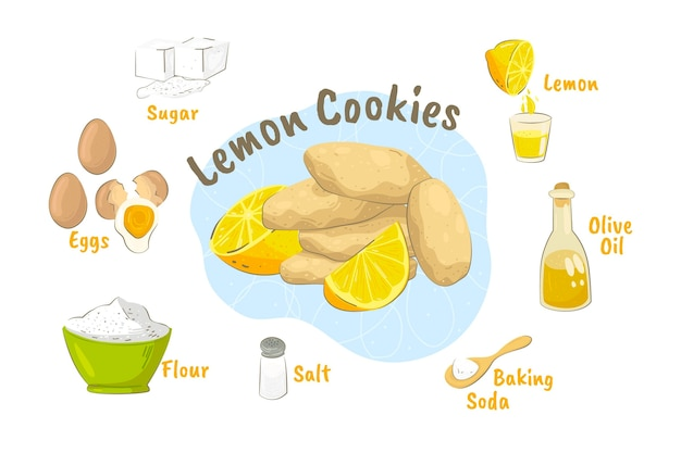 Hand drawn lemon cookies recipe