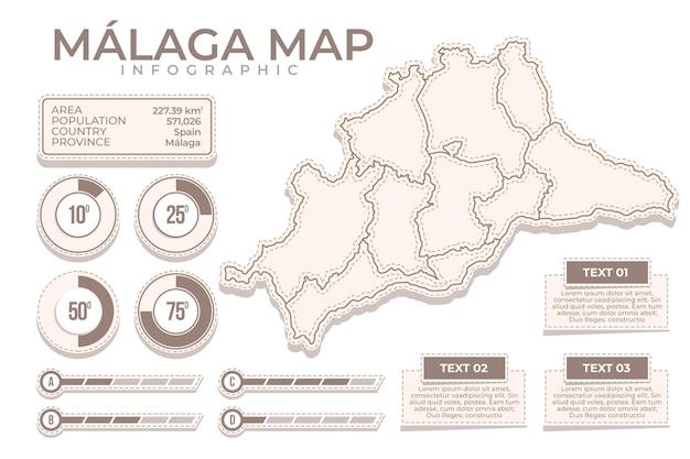 手描きのマラガ地図